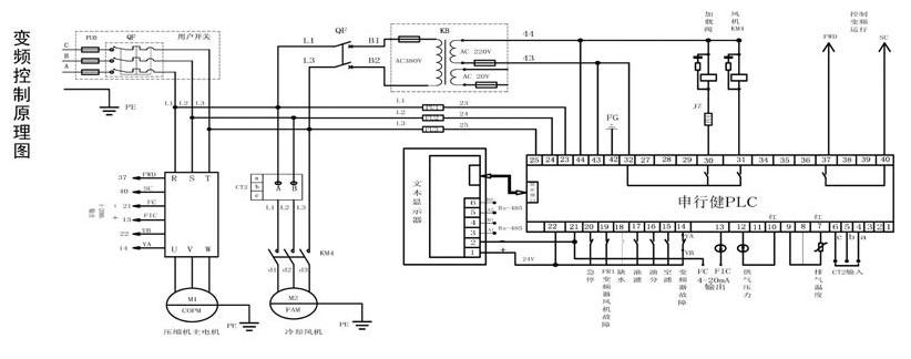食品级水润滑节能中高压永磁变频全无油螺杆式空压机变频控制原理图