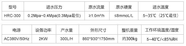 口腔专用纯水机HRC-300