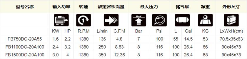节能静音医用全无油空压机OB750/1100/1500DO-20A55/100