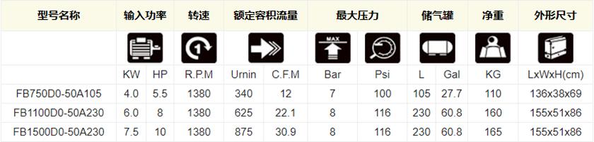 节能静音医用全无油空压机OB750/1100/1500DO-50A105/230